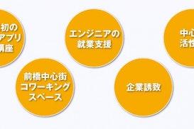 Inaka Fair, Maebashi