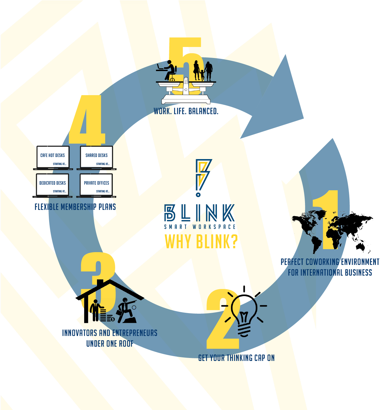 Blink - Smart Workspace, Tokyo