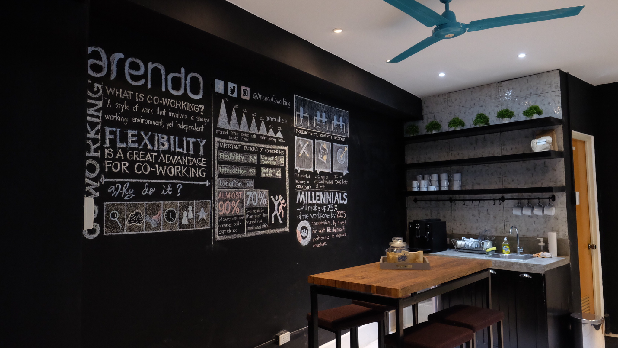 Arendo Coworking Space Bacolod Read Reviews & Book line