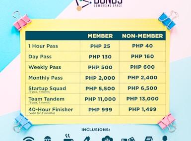 Bonds Coworking image 5