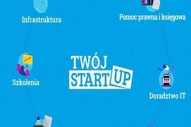 Twoj StartUp, Warsaw