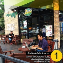 Starwork, Chiang Mai