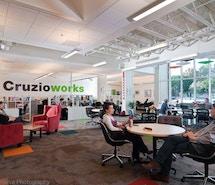 Cruzioworks profile image